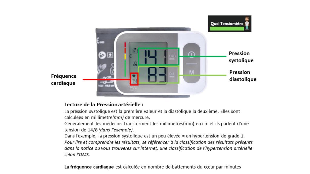 Image explicative de comment lire la tension artérielle sur l'écran LCD d'un tensiomètre digital