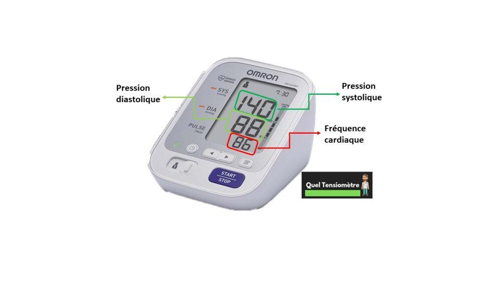 Tensiomètre Omron M3 avec des explications pour lire les résultats (diastolique, systolique et pouls)